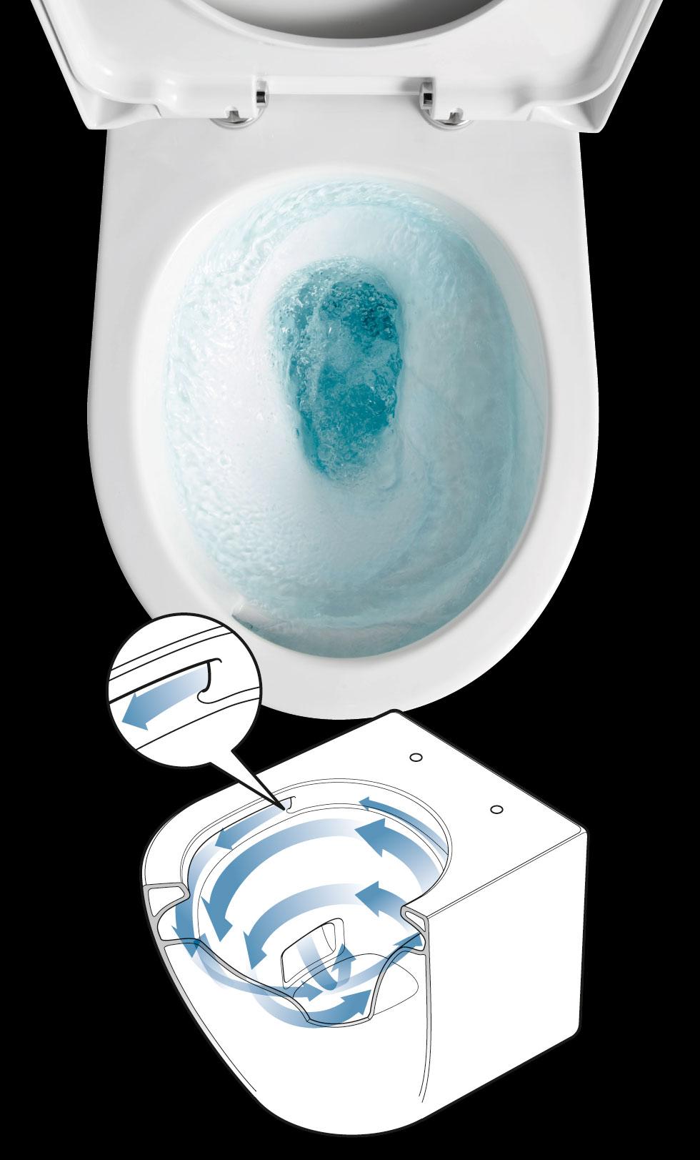 Japan wc liegt in deutschland im trend zitzelsberger gmbh for Wc trend